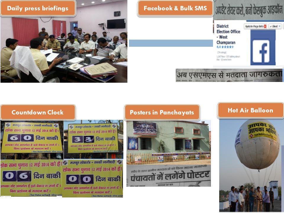 Daily press briefings Facebook & Bulk SMS Countdown Clock Posters in Panchayats Hot Air Balloon
