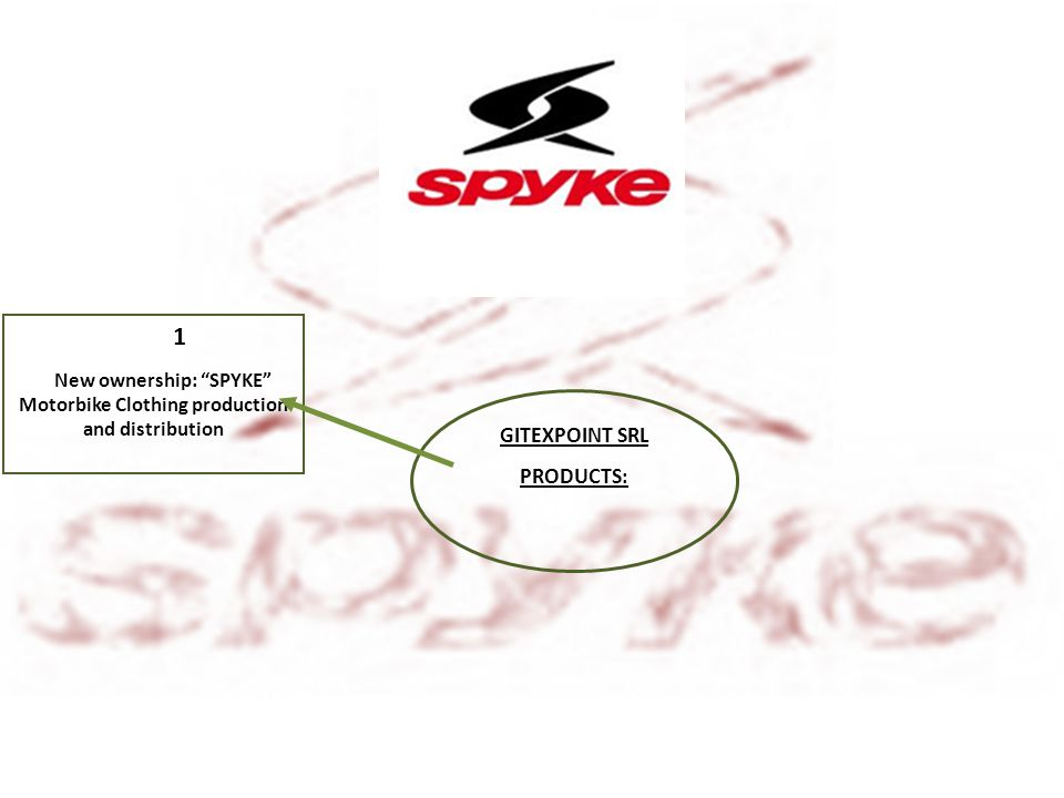 21/06/201315 GITEXPOINT SRL PRODUCTS: 1 New ownership: SPYKE Motorbike Clothing production and distribution
