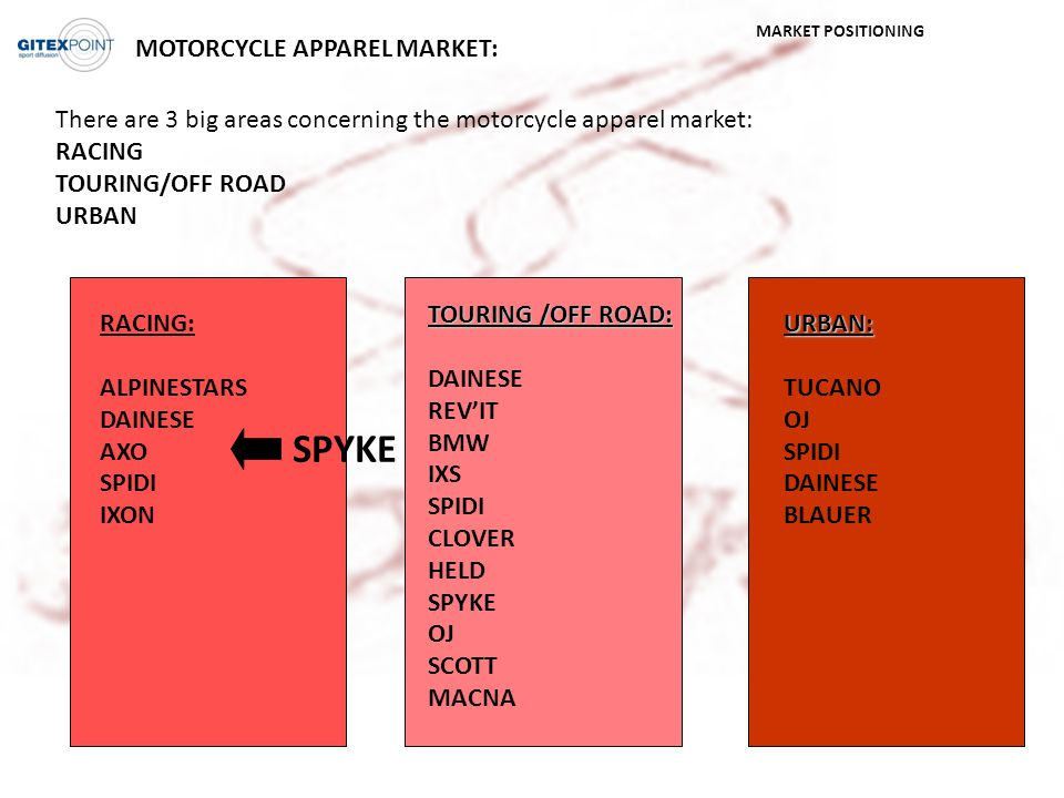 21/06/201322 There are 3 big areas concerning the motorcycle apparel market: RACING TOURING/OFF ROAD URBAN MOTORCYCLE APPAREL MARKET: SPYKE MARKET POSITIONING RACING: ALPINESTARS DAINESE AXO SPIDI IXON TOURING /OFF ROAD: DAINESE REV'IT BMW IXS SPIDI CLOVER HELD SPYKE OJ SCOTT MACNA URBAN: TUCANO OJ SPIDI DAINESE BLAUER