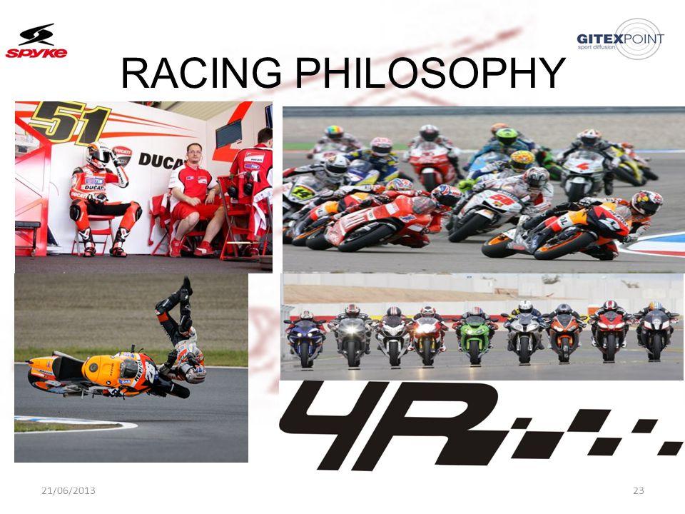 21/06/201323 RACING PHILOSOPHY