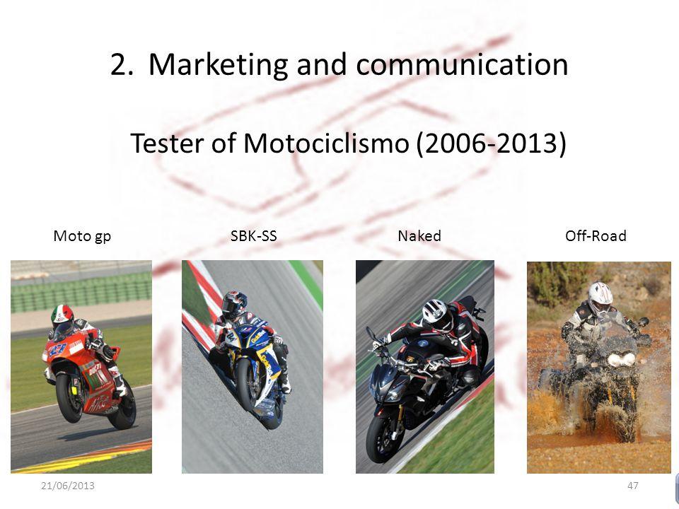 2.Marketing and communication Tester of Motociclismo (2006-2013) 21/06/201347 Moto gpSBK-SS NakedOff-Road