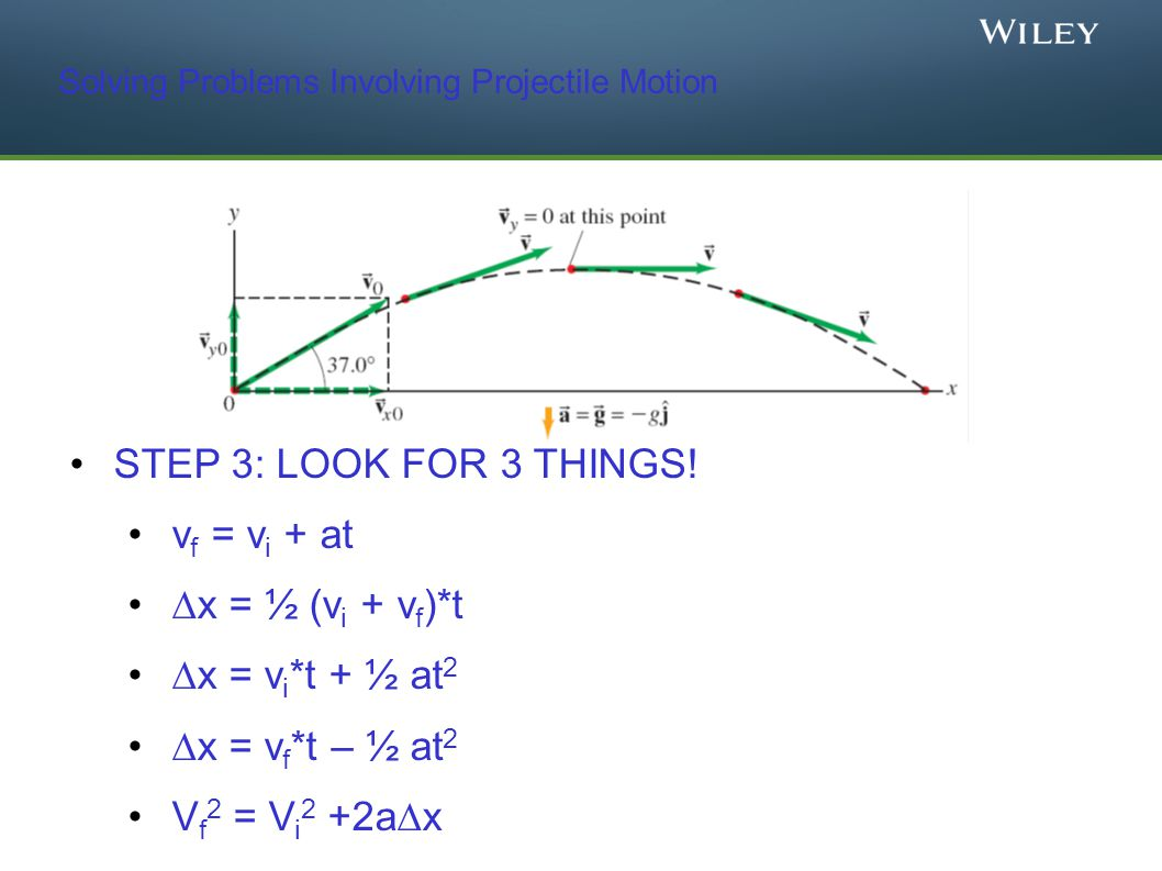 Solving Problems Involving Projectile Motion STEP 3: LOOK FOR 3 THINGS! v f = v i + at  x = ½ (v i + v f )*t  x = v i *t + ½ at 2  x = v f *t – ½ a