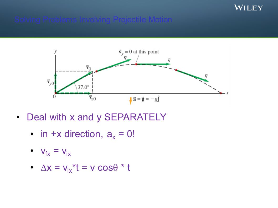 Solving Problems Involving Projectile Motion Deal with x and y SEPARATELY in +x direction, a x = 0! v fx = v ix  x = v ix *t = v cos  * t
