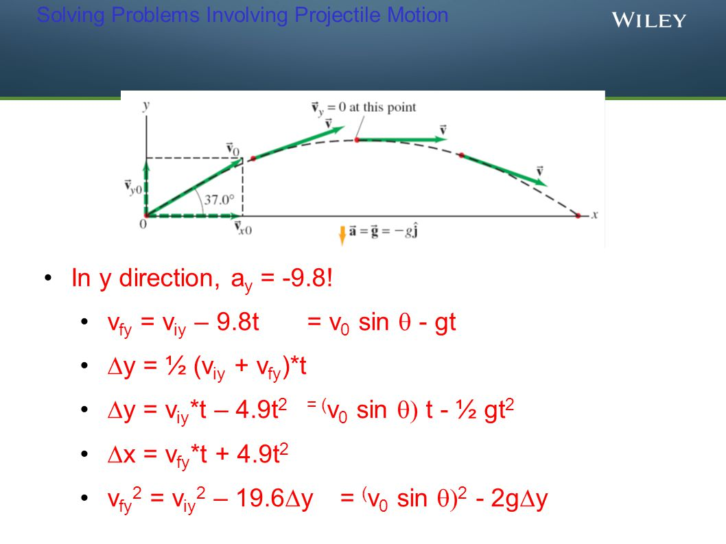 Solving Problems Involving Projectile Motion In y direction, a y = -9.8! v fy = v iy – 9.8t= v 0 sin  - gt  y = ½ (v iy + v fy )*t  y = v iy *t – 4