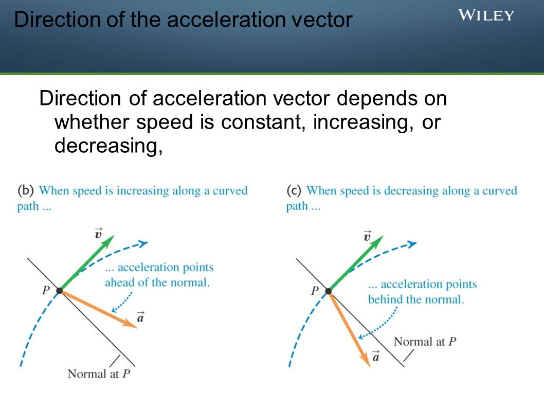 Direction of the acceleration vector Direction of acceleration vector depends on whether speed is constant, increasing, or decreasing,