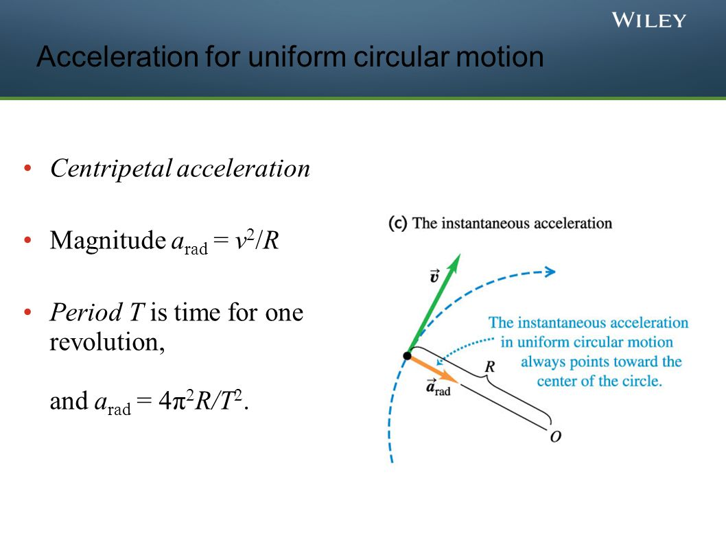 Acceleration for uniform circular motion Centripetal acceleration Magnitude a rad = v 2 /R Period T is time for one revolution, and a rad = 4π 2 R/T 2