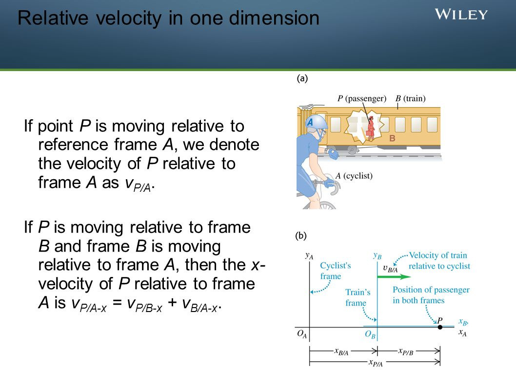 Relative velocity in one dimension If point P is moving relative to reference frame A, we denote the velocity of P relative to frame A as v P/A. If P