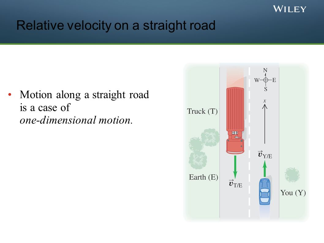Relative velocity on a straight road Motion along a straight road is a case of one-dimensional motion.