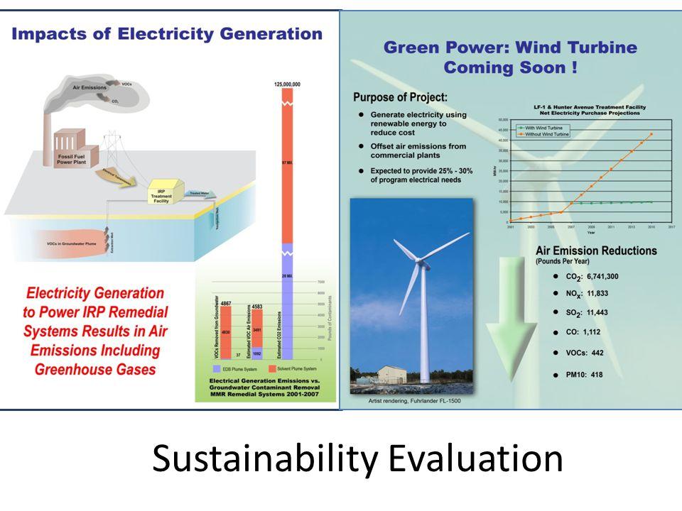 Sustainability Evaluation