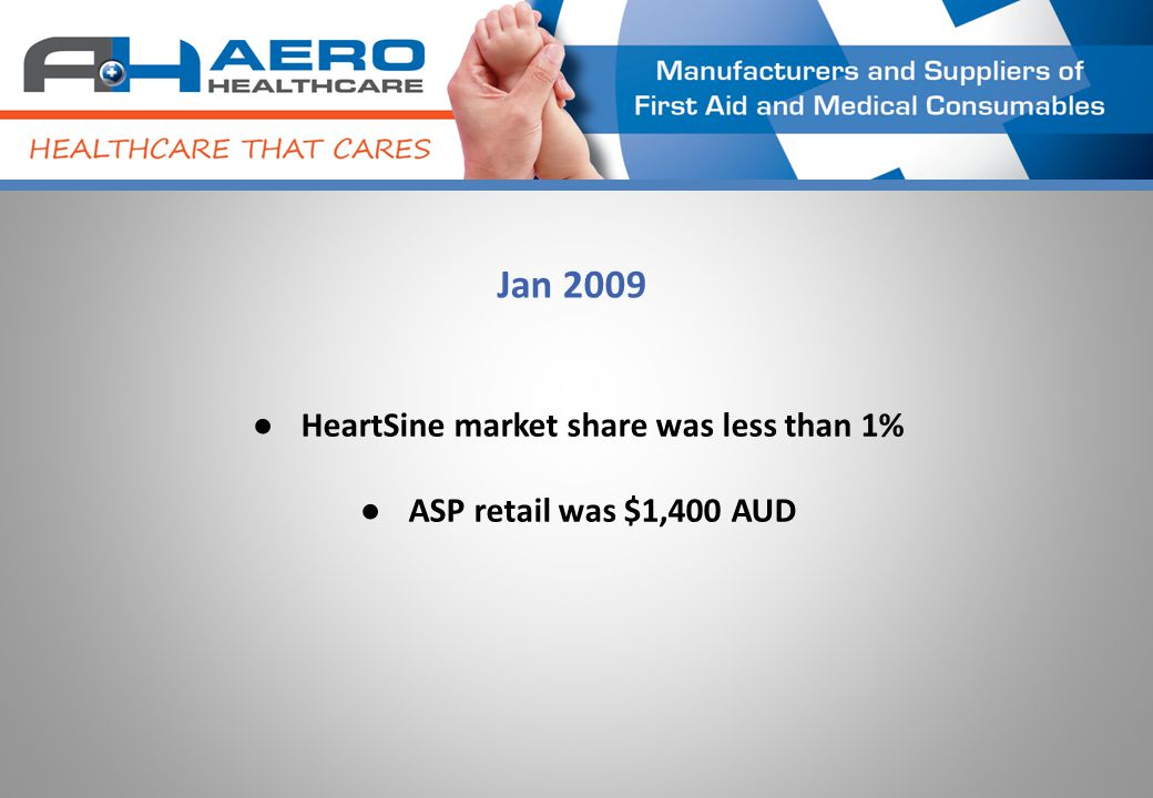 Jan 2009 ●HeartSine market share was less than 1% ●ASP retail was $1,400 AUD