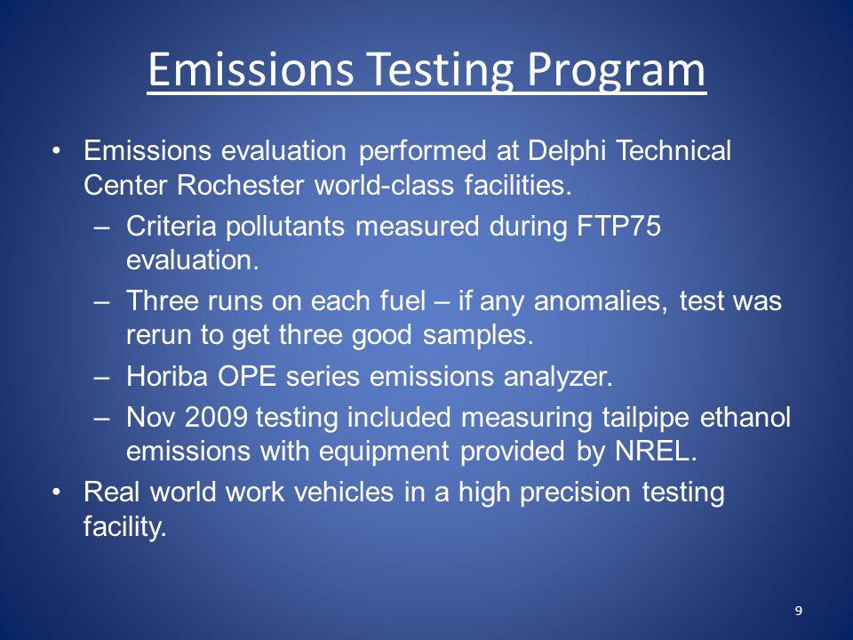 Delphi Vehicle Emissions Lab - Rochester 10