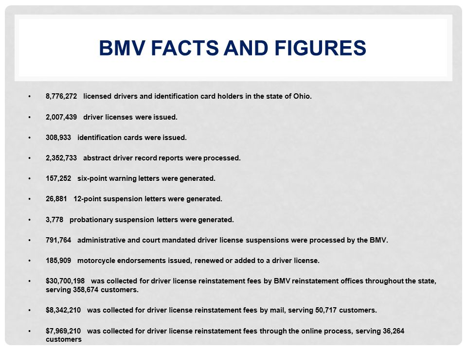 BMV FACTS AND FIGURES 8,776,272 licensed drivers and identification card holders in the state of Ohio.