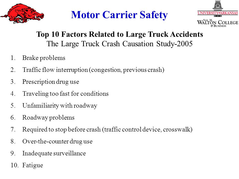 Motor Carrier Safety 1.Brake problems 2.Traffic flow interruption (congestion, previous crash) 3.Prescription drug use 4.Traveling too fast for conditions 5.Unfamiliarity with roadway 6.Roadway problems 7.Required to stop before crash (traffic control device, crosswalk) 8.Over-the-counter drug use 9.Inadequate surveillance 10.Fatigue Top 10 Factors Related to Large Truck Accidents The Large Truck Crash Causation Study-2005