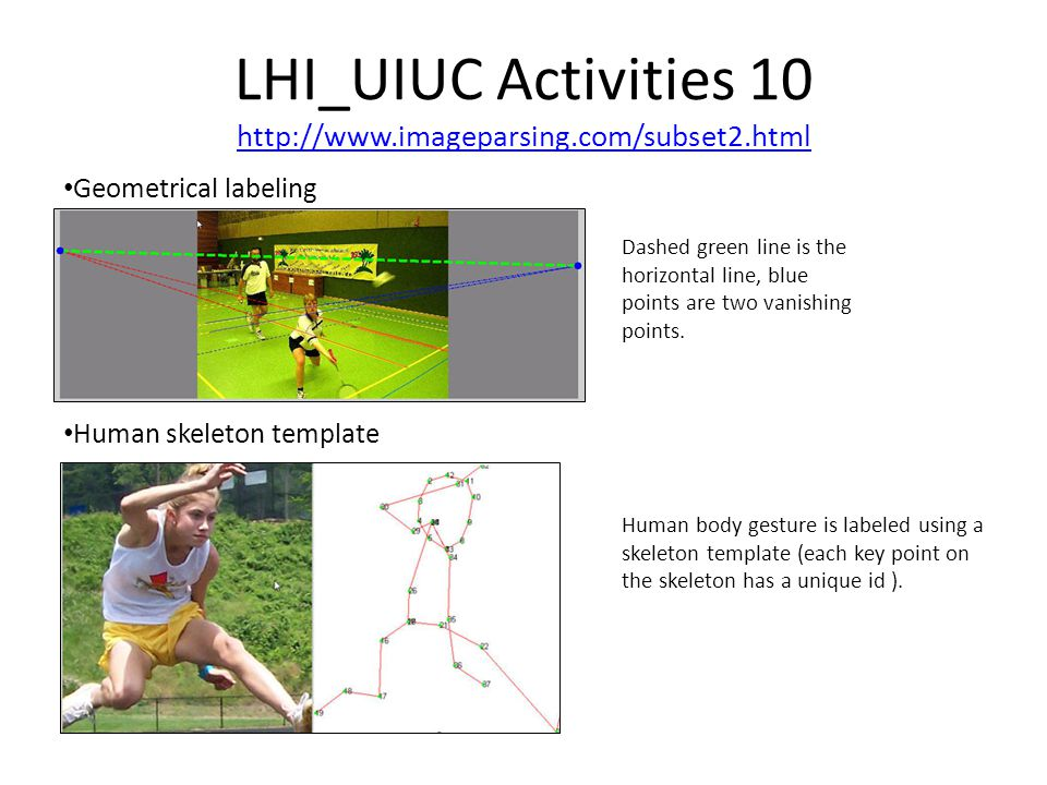 LHI_UIUC Activities 10 http://www.imageparsing.com/subset2.html http://www.imageparsing.com/subset2.html Dashed green line is the horizontal line, blue points are two vanishing points.