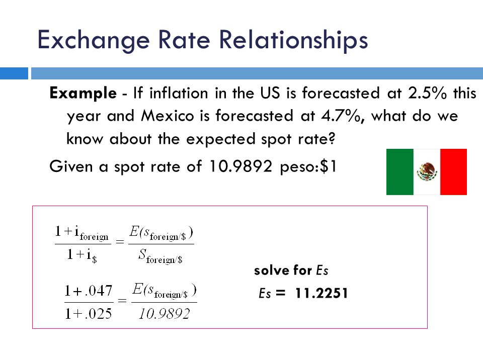 Exchange Rate Relationships Example - If inflation in the US is forecasted at 2.5% this year and Mexico is forecasted at 4.7%, what do we know about the expected spot rate.