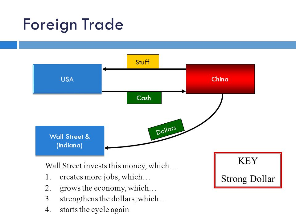 Foreign Trade Why does this work.