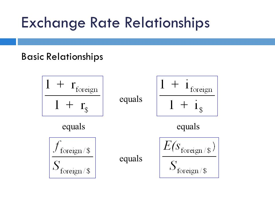 Exchange Rate Relationships Basic Relationships equals