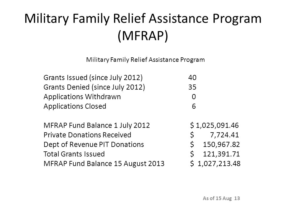 Military Family Relief Assistance Program (MFRAP) Military Family Relief Assistance Program Grants Issued (since July 2012) 40 Grants Denied (since July 2012) 35 Applications Withdrawn 0 Applications Closed 6 MFRAP Fund Balance 1 July 2012 $ 1,025,091.46 Private Donations Received $ 7,724.41 Dept of Revenue PIT Donations $ 150,967.82 Total Grants Issued $ 121,391.71 MFRAP Fund Balance 15 August 2013 $ 1,027,213.48 As of 15 Aug 13