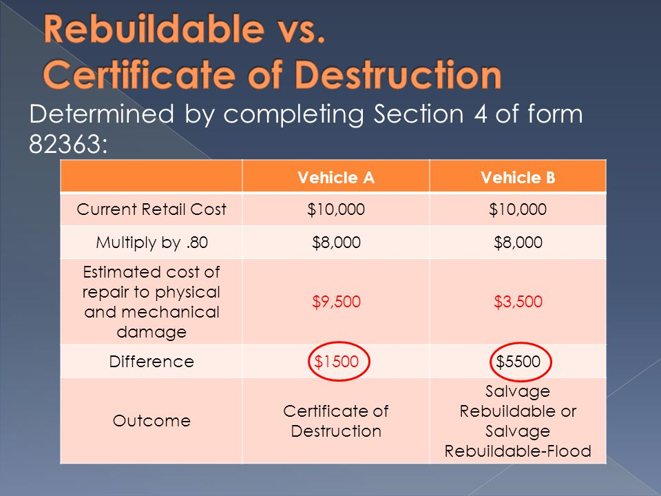 Determined by completing Section 4 of form 82363: Vehicle AVehicle B Current Retail Cost$10,000 Multiply by.80$8,000 Estimated cost of repair to physical and mechanical damage $9,500$3,500 Difference$1500$5500 Outcome Certificate of Destruction Salvage Rebuildable or Salvage Rebuildable-Flood