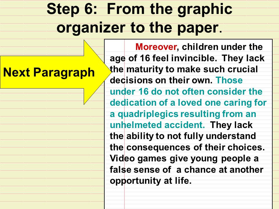 Step 6: From the graphic organizer to the paper. Moreover, children under the age of 16 feel invincible. They lack the maturity to make such crucial d