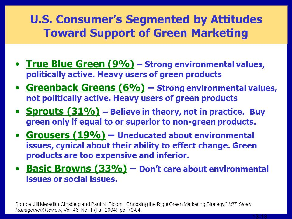 U.S. Consumer's Segmented by Attitudes Toward Support of Green Marketing True Blue Green (9%) – Strong environmental values, politically active. Heavy
