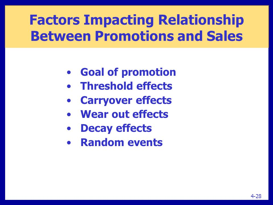 Factors Impacting Relationship Between Promotions and Sales Goal of promotion Threshold effects Carryover effects Wear out effects Decay effects Rando