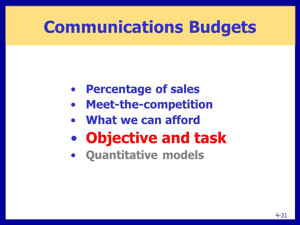 Communications Budgets Percentage of sales Meet-the-competition What we can afford Objective and task Quantitative models 4-31