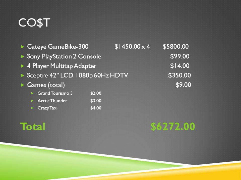 CO$T  Cateye GameBike-300$1450.00 x 4$5800.00  Sony PlayStation 2 Console $99.00  4 Player Multitap Adapter $14.00  Sceptre 42 LCD 1080p 60Hz HDTV $350.00  Games (total) $9.00  Grand Tourismo 3 $2.00  Arctic Thunder$3.00  Crazy Taxi$4.00 Total $6272.00