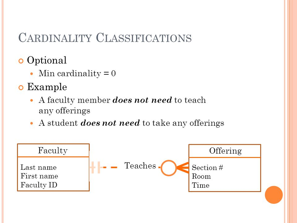 C ARDINALITY C LASSIFICATIONS Optional Min cardinality = 0 Example A faculty member does not need to teach any offerings A student does not need to ta