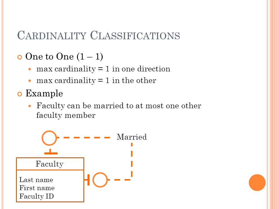 C ARDINALITY C LASSIFICATIONS One to One (1 – 1) max cardinality = 1 in one direction max cardinality = 1 in the other Example Faculty can be married to at most one other faculty member Faculty Last name First name Faculty ID Married