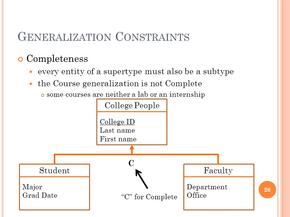 G ENERALIZATION C ONSTRAINTS Completeness every entity of a supertype must also be a subtype the Course generalization is not Complete some courses ar