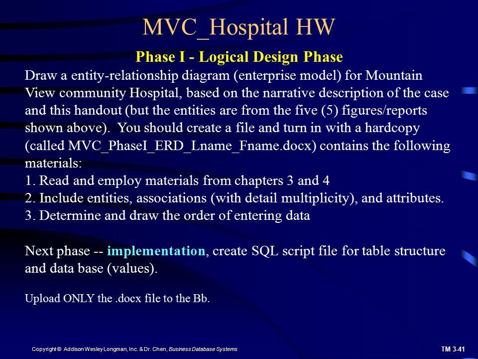 TM 3-41 Copyright © Addison Wesley Longman, Inc. & Dr. Chen, Business Database Systems MVC_Hospital HW Phase I - Logical Design Phase Draw a entity-re