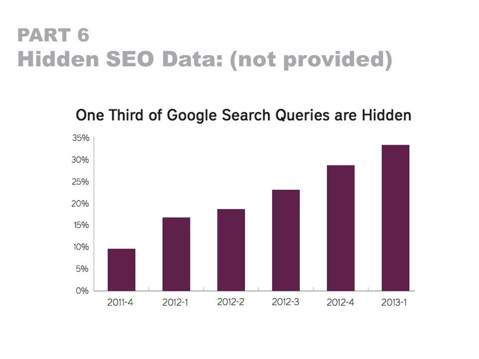 PART 6 Hidden SEO Data: (not provided)