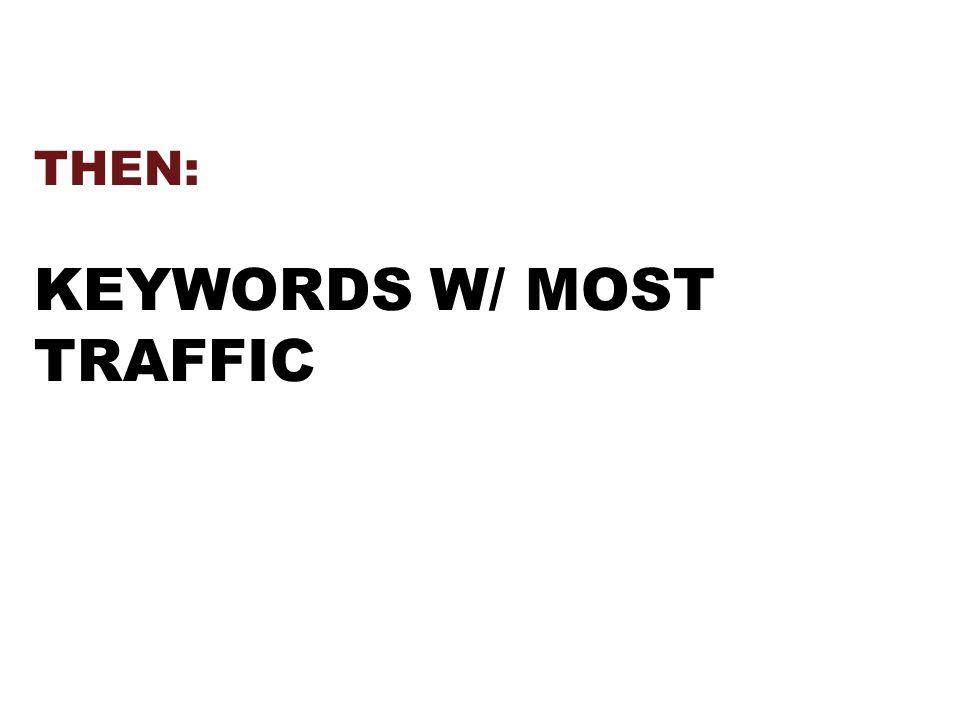 THEN: KEYWORDS W/ MOST TRAFFIC