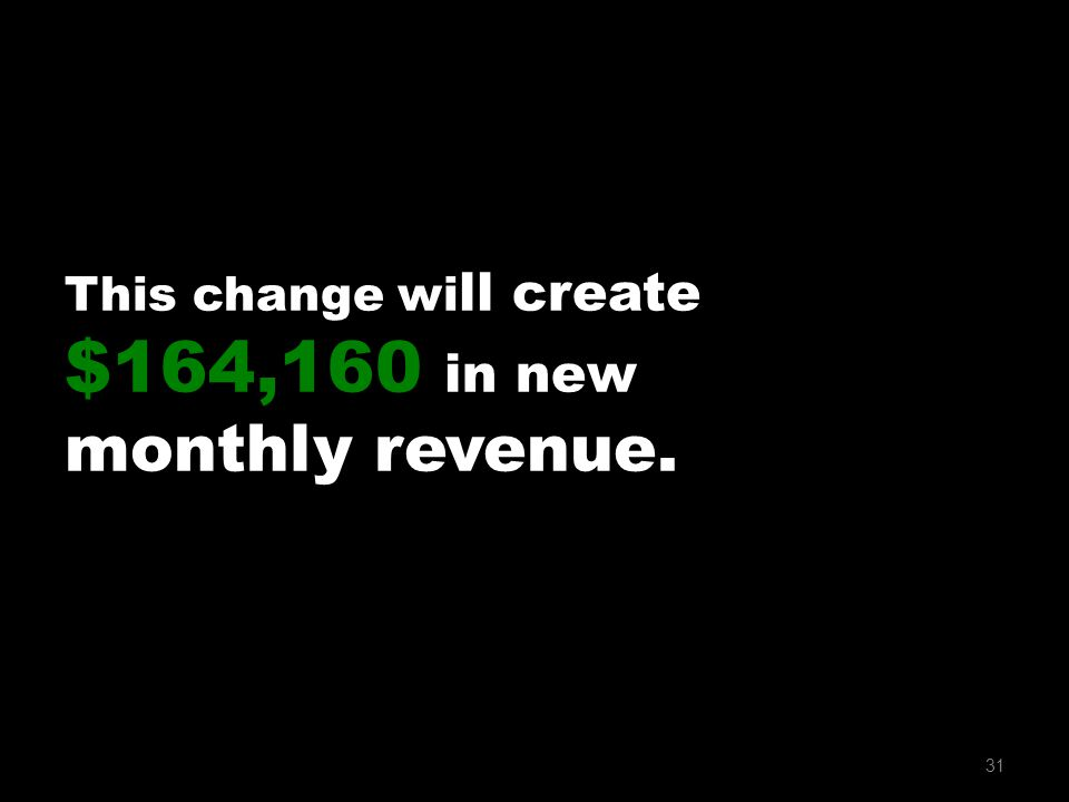 This change wi ll create $164,160 in new monthly revenue. 31