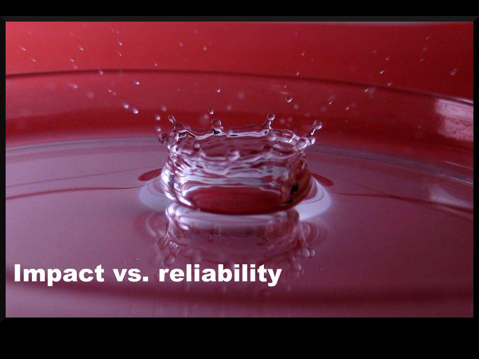 Impact vs. reliability