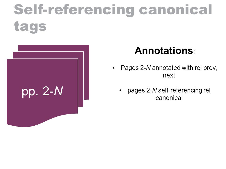 Self-referencing canonical tags pp.