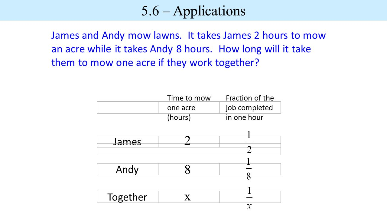 James and Andy mow lawns. It takes James 2 hours to mow an acre while it takes Andy 8 hours.