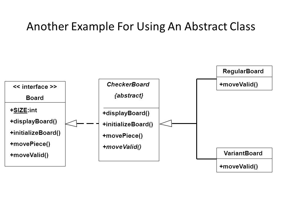 Another Example For Using An Abstract Class > Board +SIZE:int +displayBoard() +initializeBoard() +movePiece() +moveValid() CheckerBoard {abstract} +di