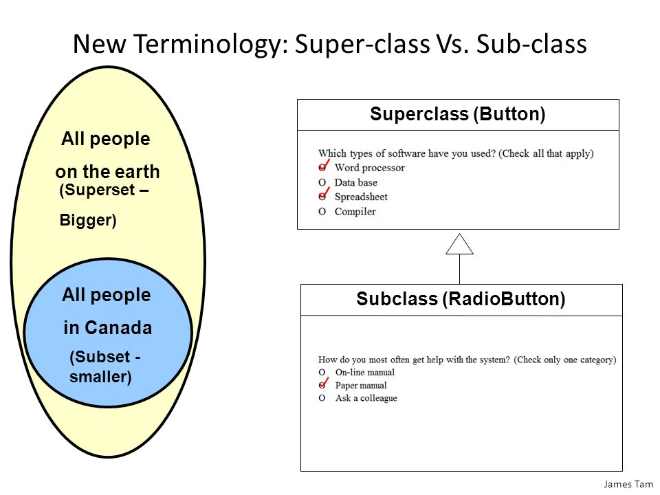 James Tam New Terminology: Super-class Vs. Sub-class All people on the earth All people in Canada (Superset – Bigger) (Subset - smaller) Subclass (Rad