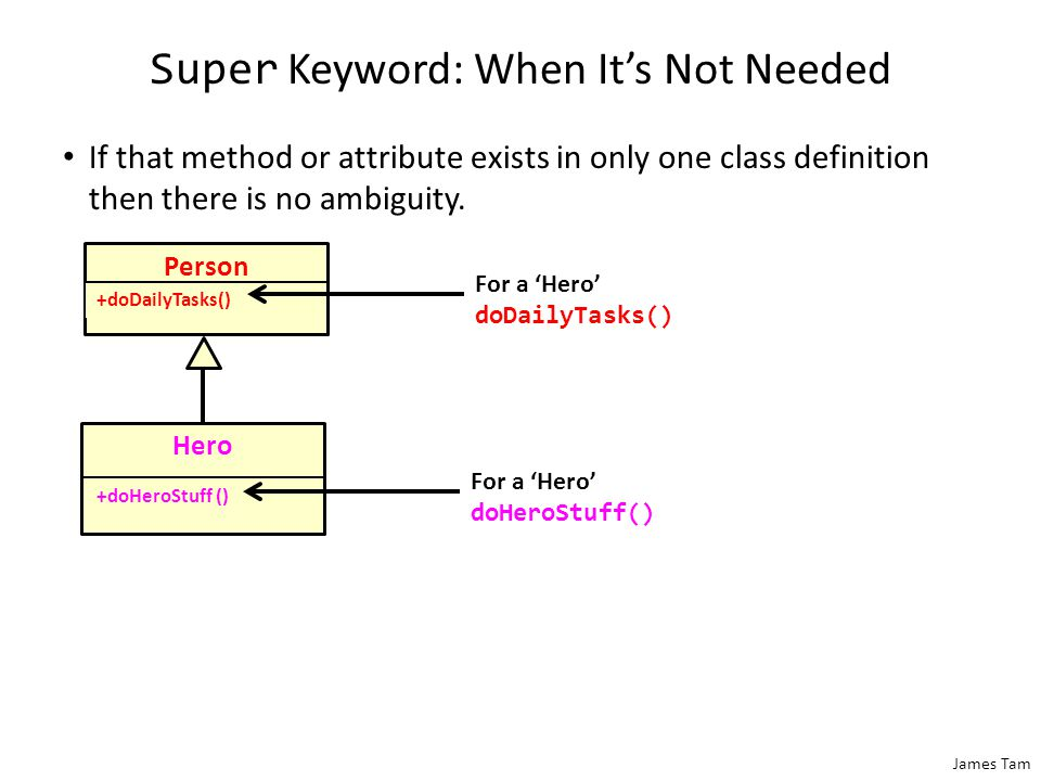 James Tam Super Keyword: When It's Not Needed If that method or attribute exists in only one class definition then there is no ambiguity. Person +doDa