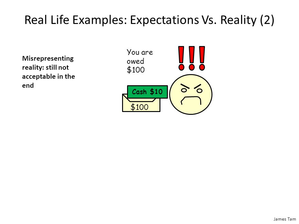 James Tam Real Life Examples: Expectations Vs. Reality (2) $100 Misrepresenting reality: still not acceptable in the end You are owed $100 Cash $10
