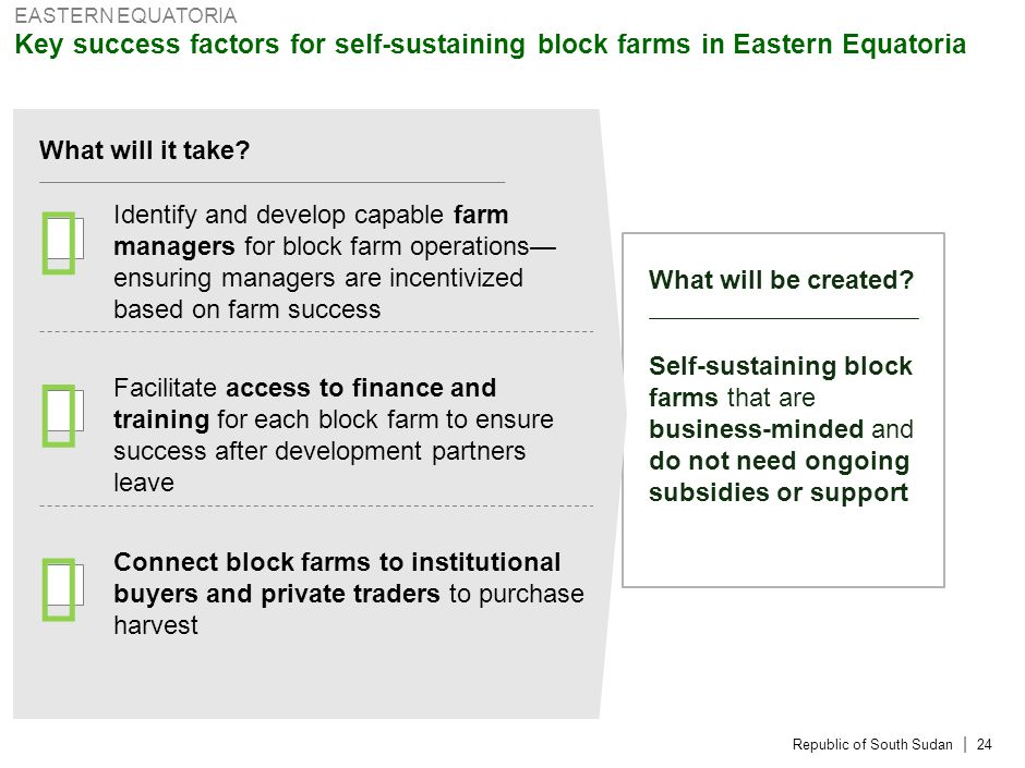 Republic of South Sudan | 24 Key success factors for self-sustaining block farms in Eastern Equatoria What will it take.