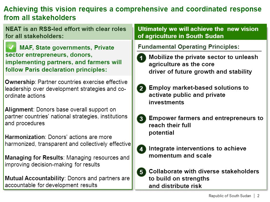 Republic of South Sudan | 2 Achieving this vision requires a comprehensive and coordinated response from all stakeholders MAF, State governments, Private sector entrepreneurs, donors, implementing partners, and farmers will follow Paris declaration principles: NEAT is an RSS-led effort with clear roles for all stakeholders: Ultimately we will achieve the new vision of agriculture in South Sudan Ownership: Partner countries exercise effective leadership over development strategies and co- ordinate actions Alignment: Donors base overall support on partner countries national strategies, institutions and procedures Harmonization: Donors actions are more harmonized, transparent and collectively effective Managing for Results: Managing resources and improving decision-making for results Mutual Accountability: Donors and partners are accountable for development results 1 Mobilize the private sector to unleash agriculture as the core driver of future growth and stability 2 Employ market-based solutions to activate public and private investments 3 Empower farmers and entrepreneurs to reach their full potential 4 Integrate interventions to achieve momentum and scale Collaborate with diverse stakeholders to build on strengths and distribute risk 5 Fundamental Operating Principles: