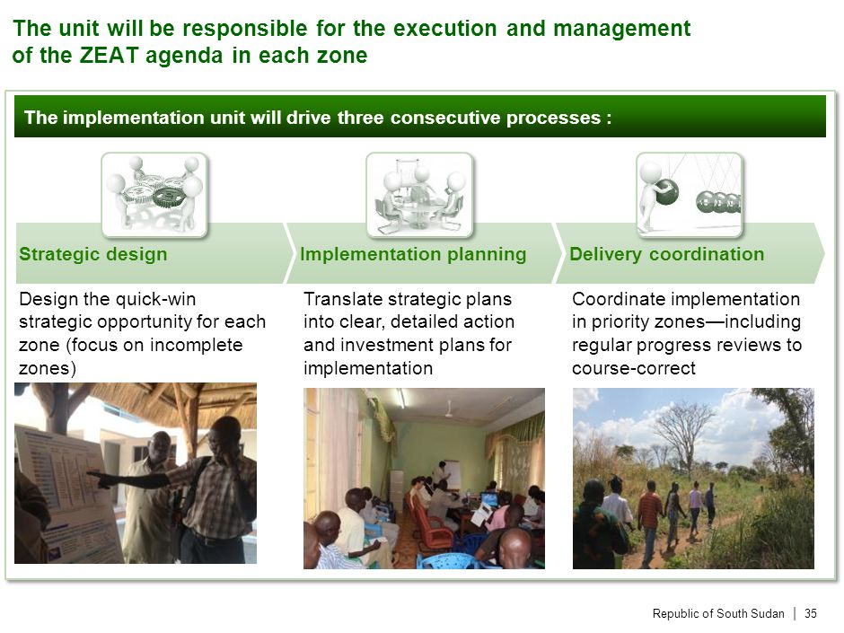 Republic of South Sudan | 35 The unit will be responsible for the execution and management of the ZEAT agenda in each zone The implementation unit will drive three consecutive processes : Design the quick-win strategic opportunity for each zone (focus on incomplete zones) Translate strategic plans into clear, detailed action and investment plans for implementation Coordinate implementation in priority zones—including regular progress reviews to course-correct Strategic designImplementation planningDelivery coordination