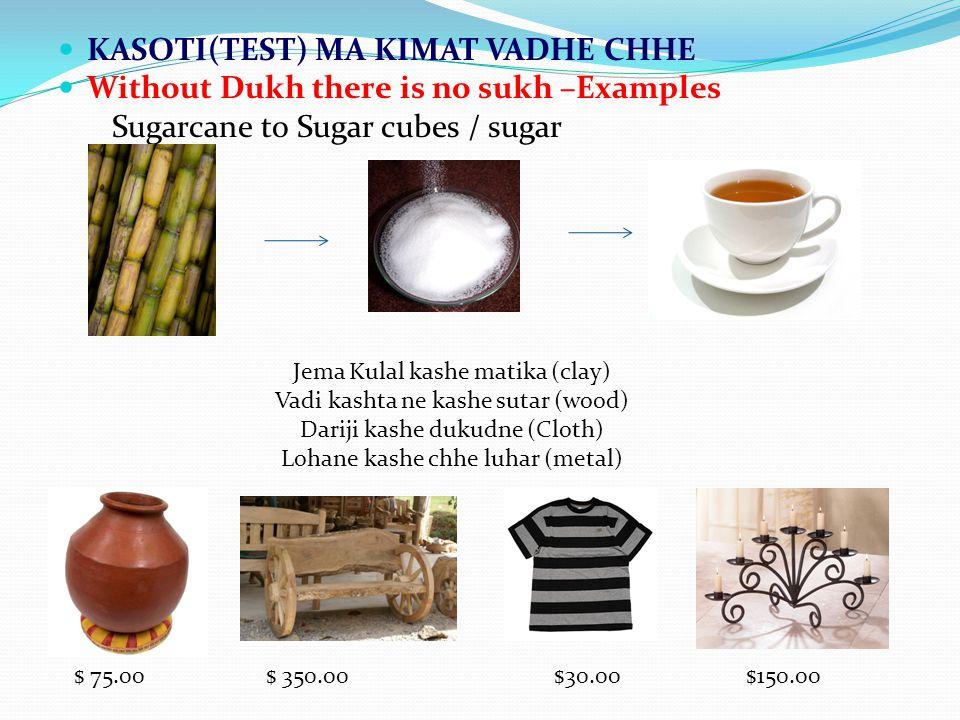 KASOTI(TEST) MA KIMAT VADHE CHHE Without Dukh there is no sukh –Examples Sugarcane to Sugar cubes / sugar Jema Kulal kashe matika (clay) Vadi kashta n