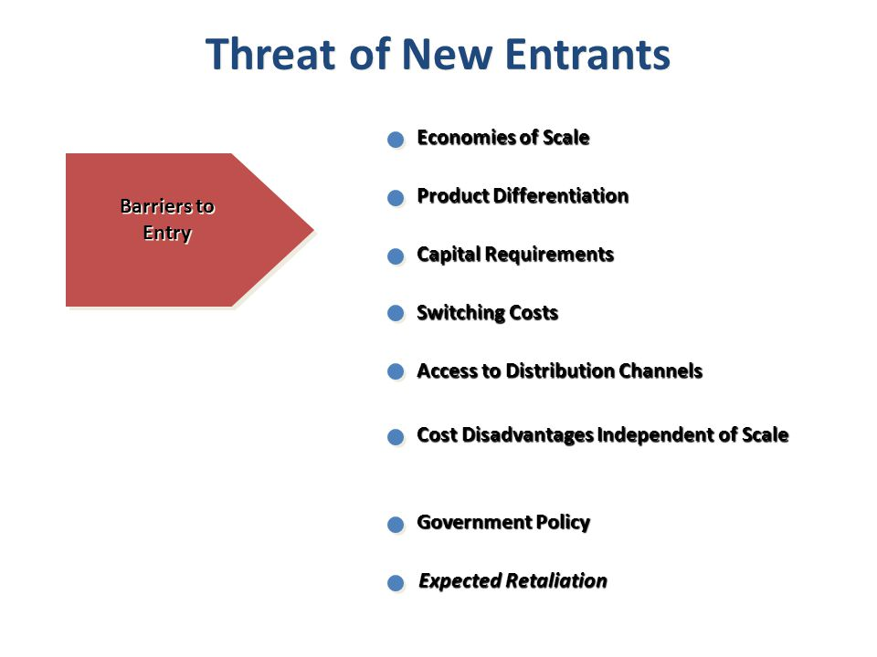 Threat of New Entrants Barriers to Entry Expected Retaliation Government Policy Economies of Scale Product Differentiation Capital Requirements Switch