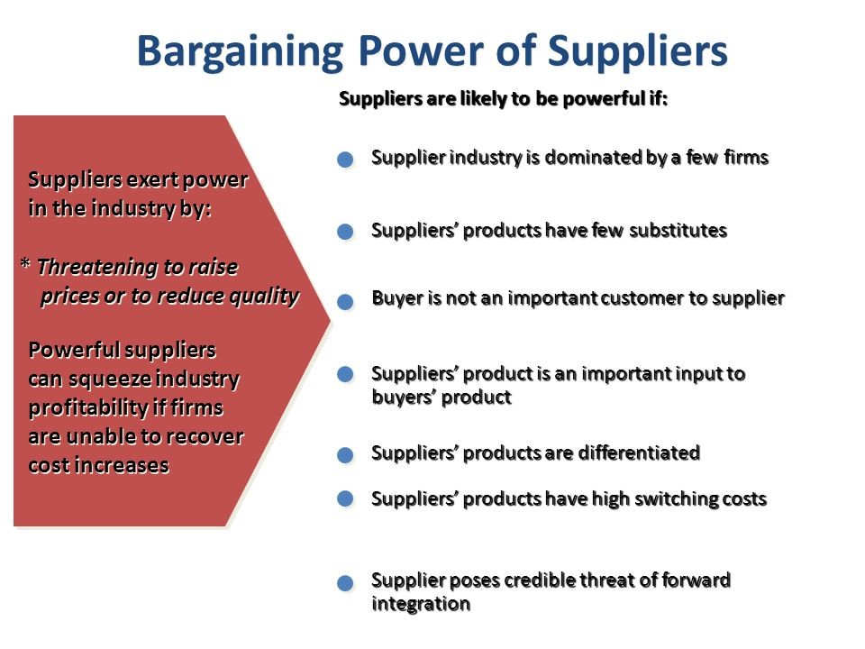 Bargaining Power of Suppliers Suppliers exert power in the industry by: * Threatening to raise prices or to reduce quality Powerful suppliers can sque