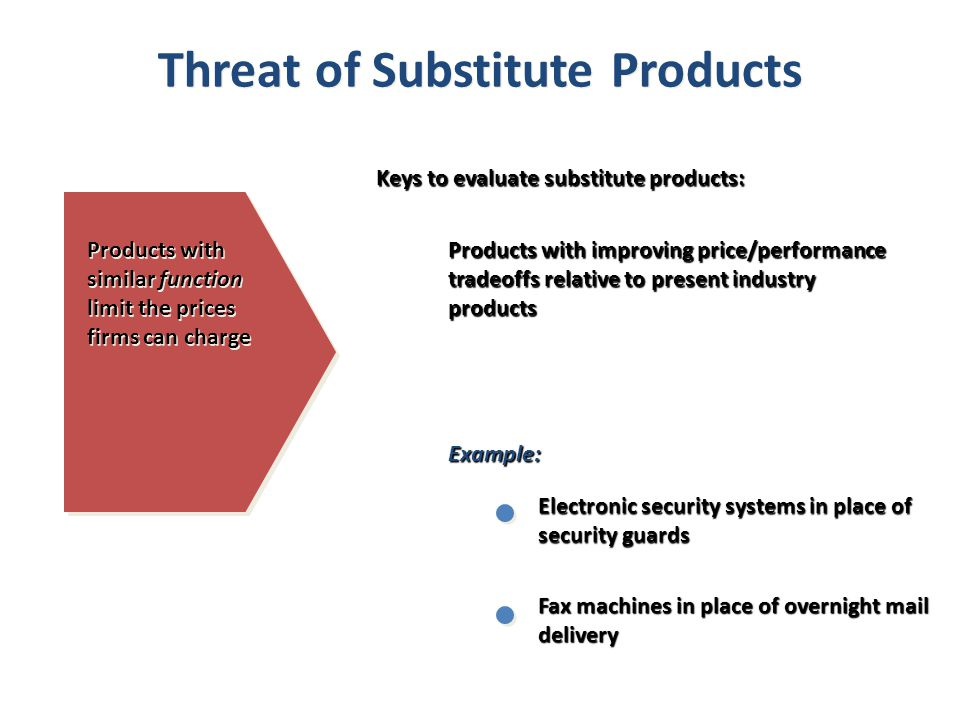 Threat of Substitute Products Products with similar function limit the prices firms can charge Keys to evaluate substitute products: Products with imp