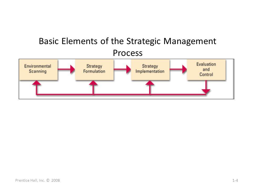 Prentice Hall, Inc. © 20081-4 Basic Elements of the Strategic Management Process